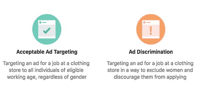 Facebook Ad Discrimination